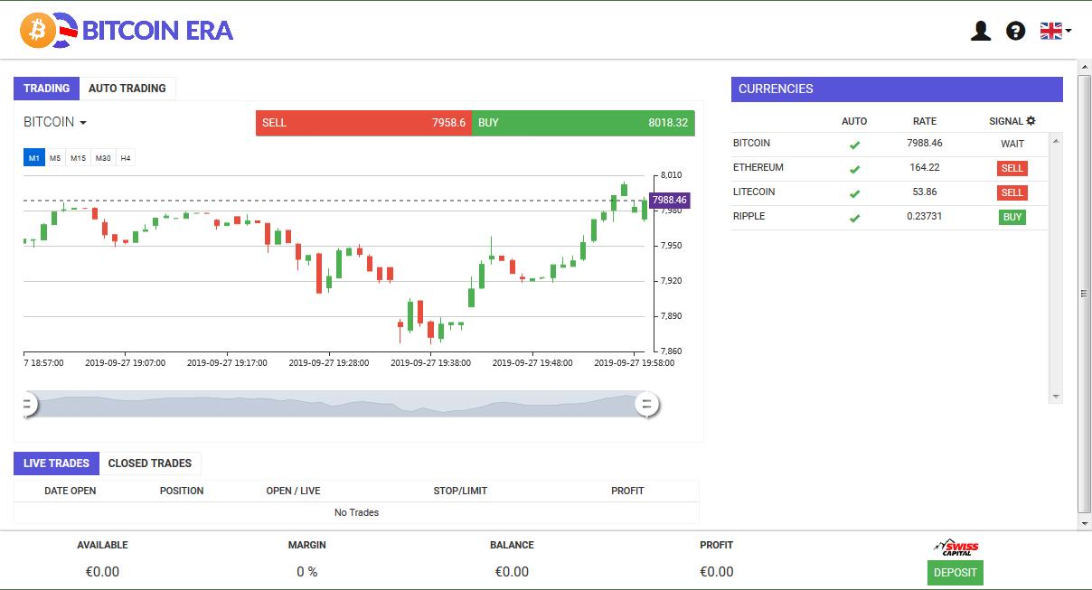 Bitcoin Era Hur man använder?