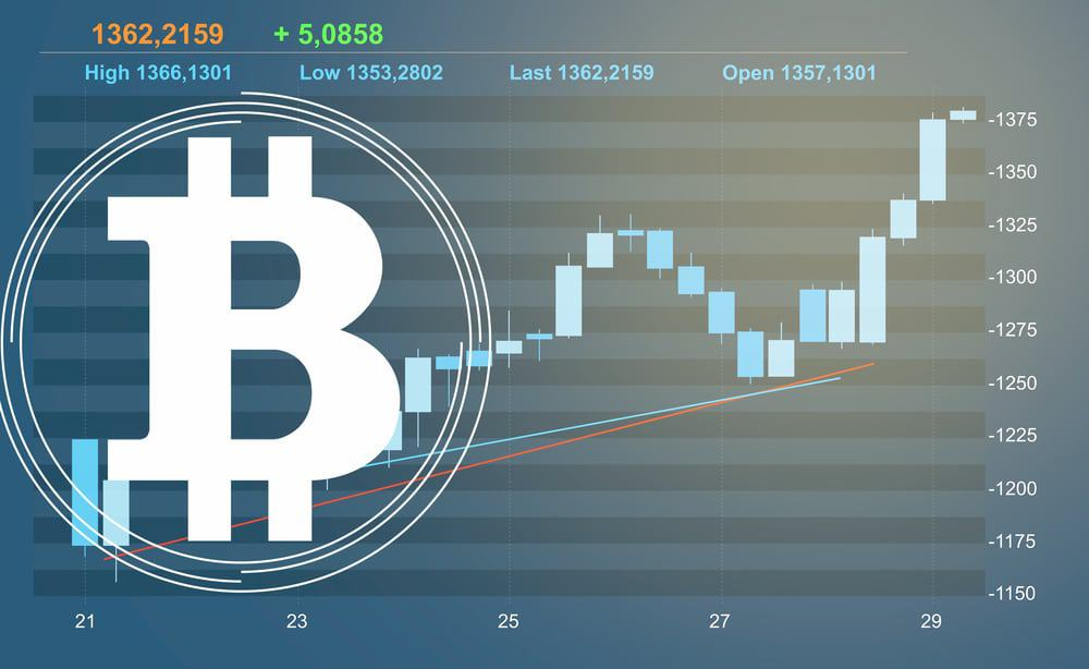 Bitcoin Freedom How to register? How to open an account?