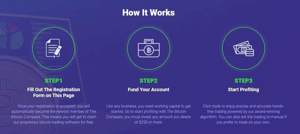 Bitcoin Compass Wie man sich registriert? Wie eröffne ich ein Konto?