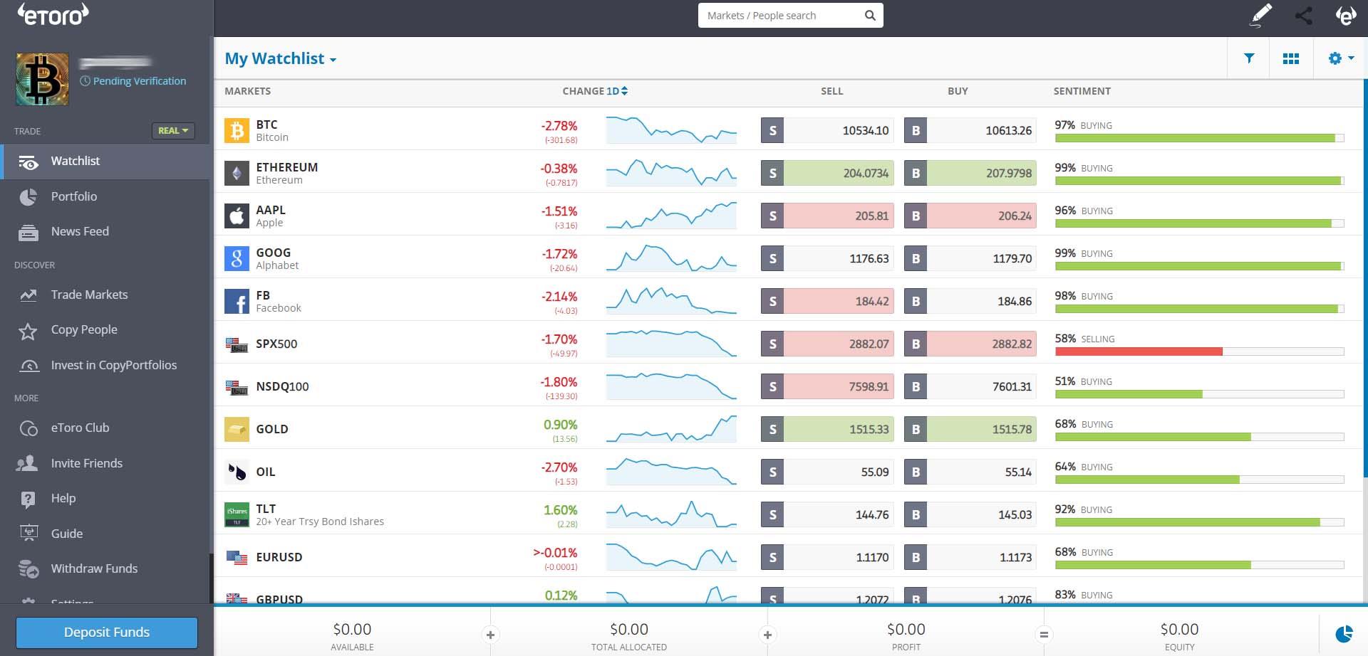 webhely a kereskedők tranzakcióinak másolásához)