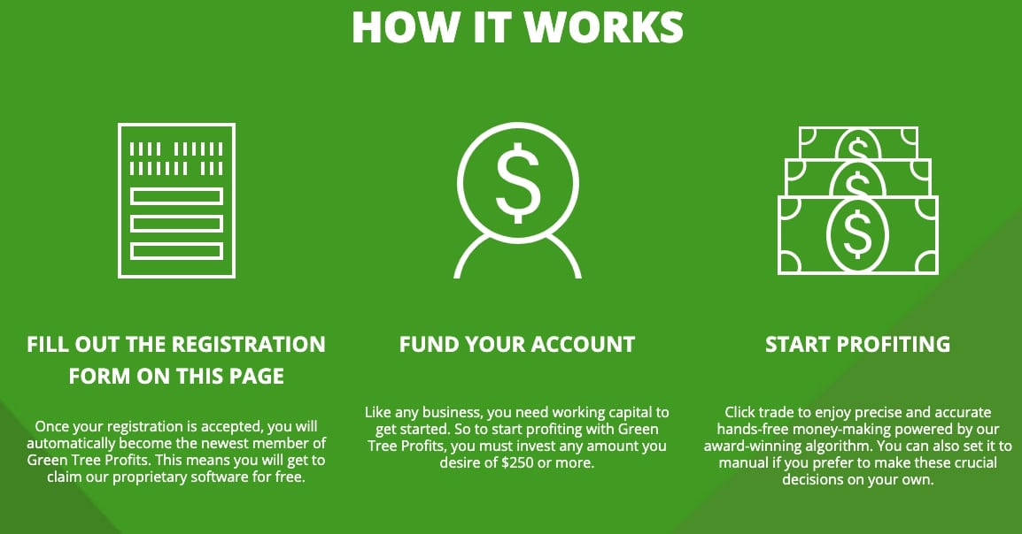 Green Tree Profits How to register? How to open an account?
